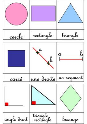 Blog 36 cartes de nomenclatures geometrie 1