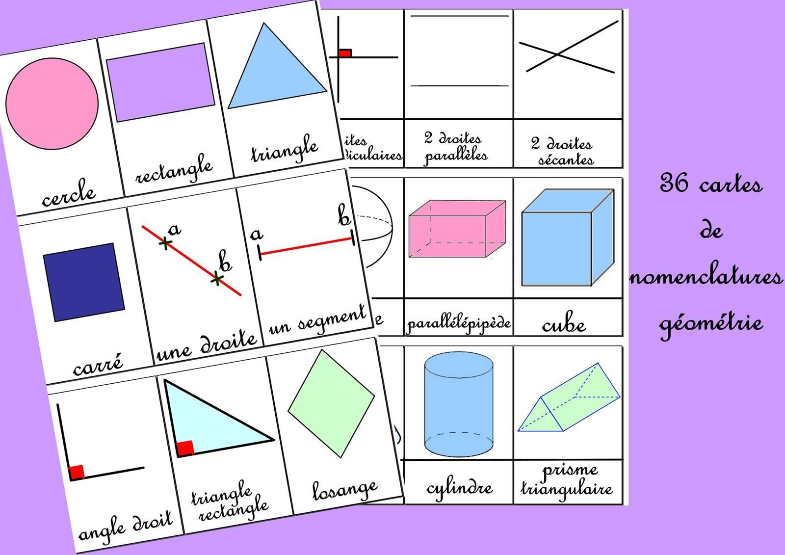 Blog 36 cartes de nomenclatures geometrie