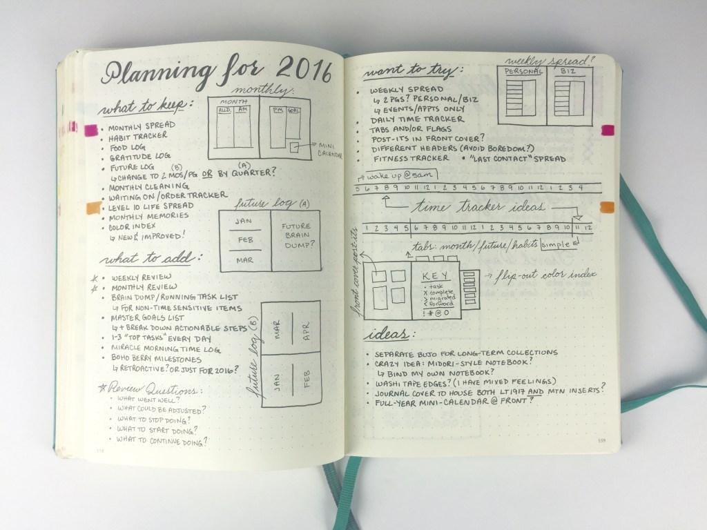 the gabriel method recipe book pdf