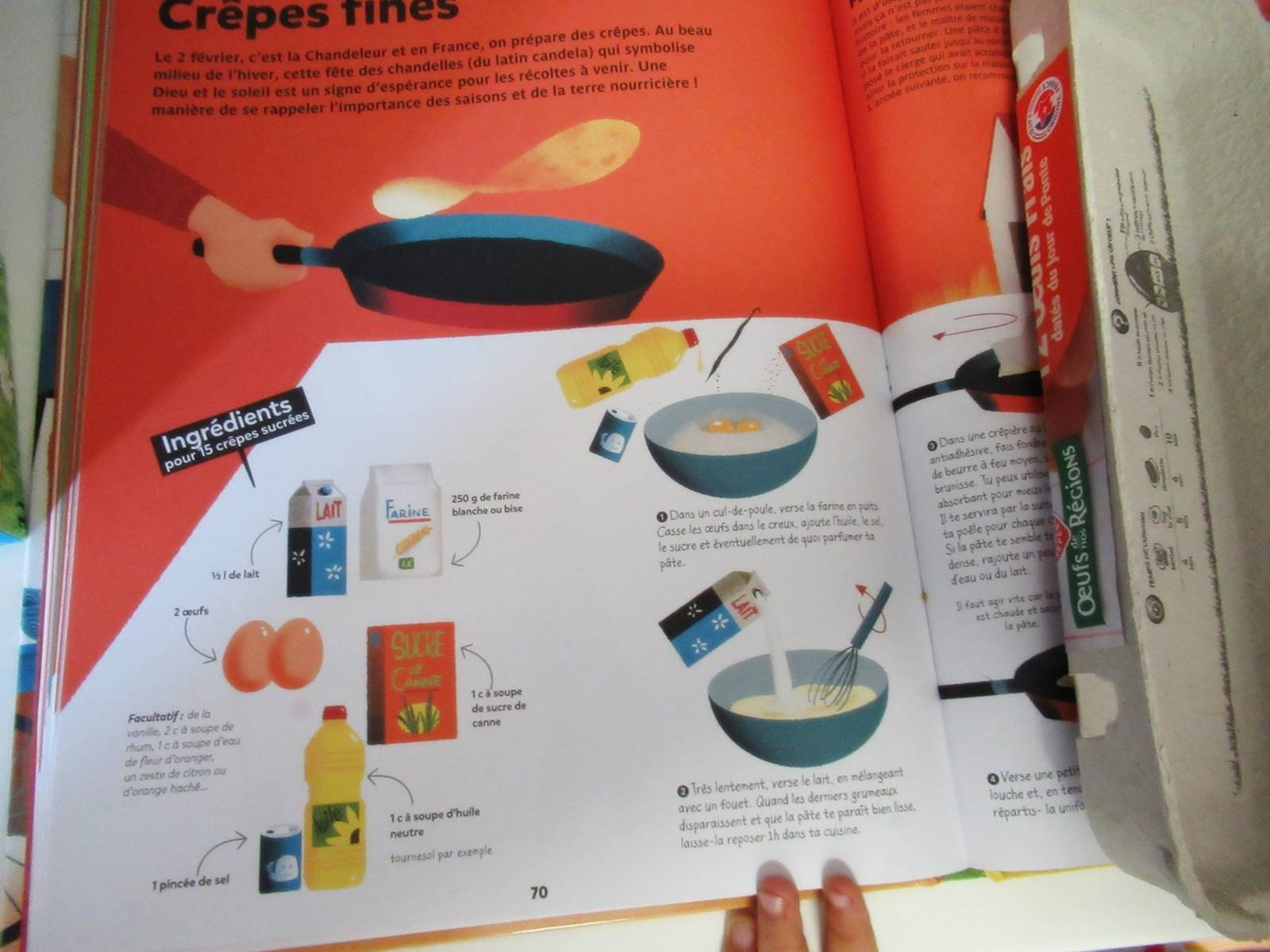Recette bacon oeuf crepe ief 6