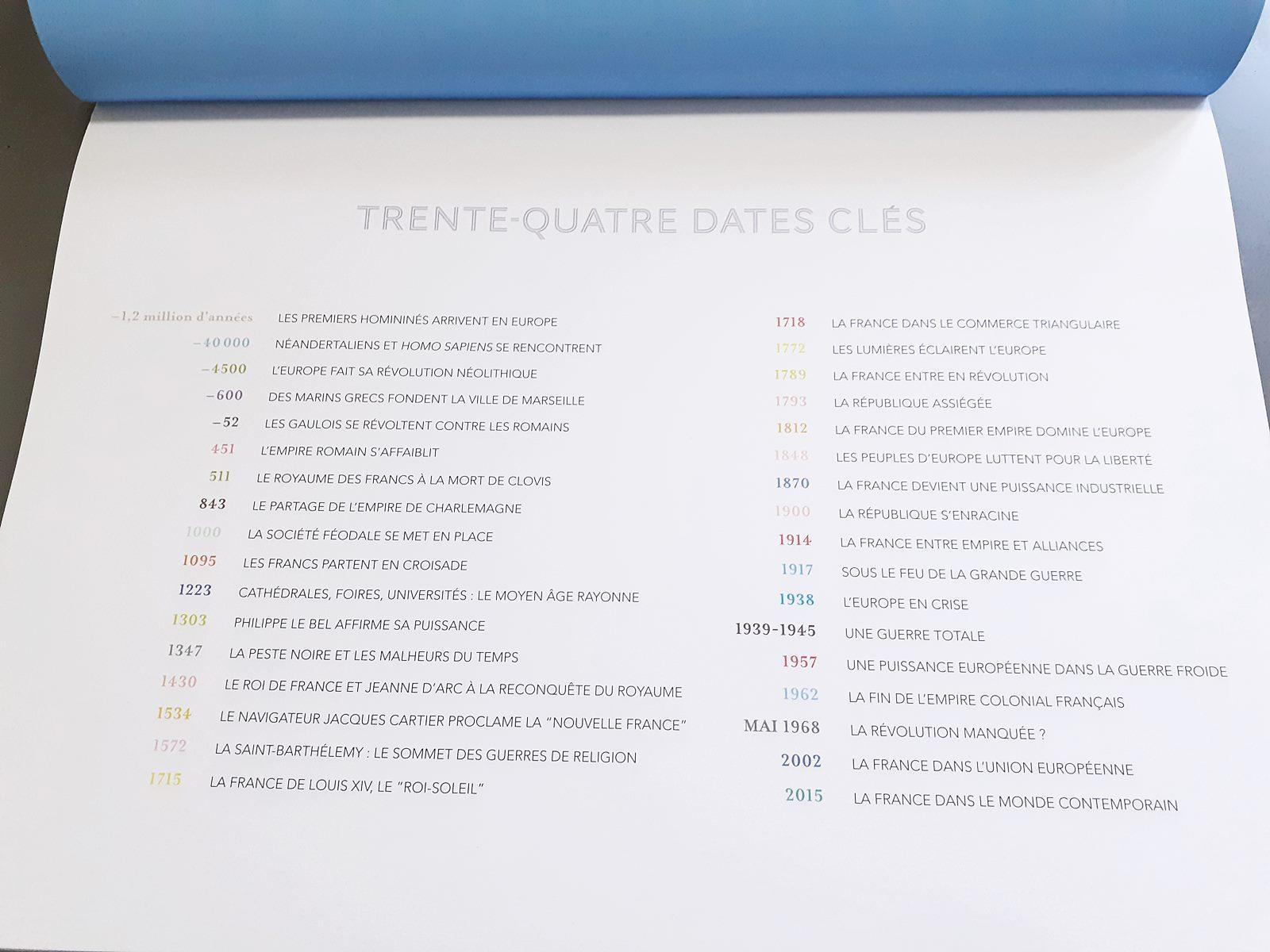 Atlas histoire france20210825 142744