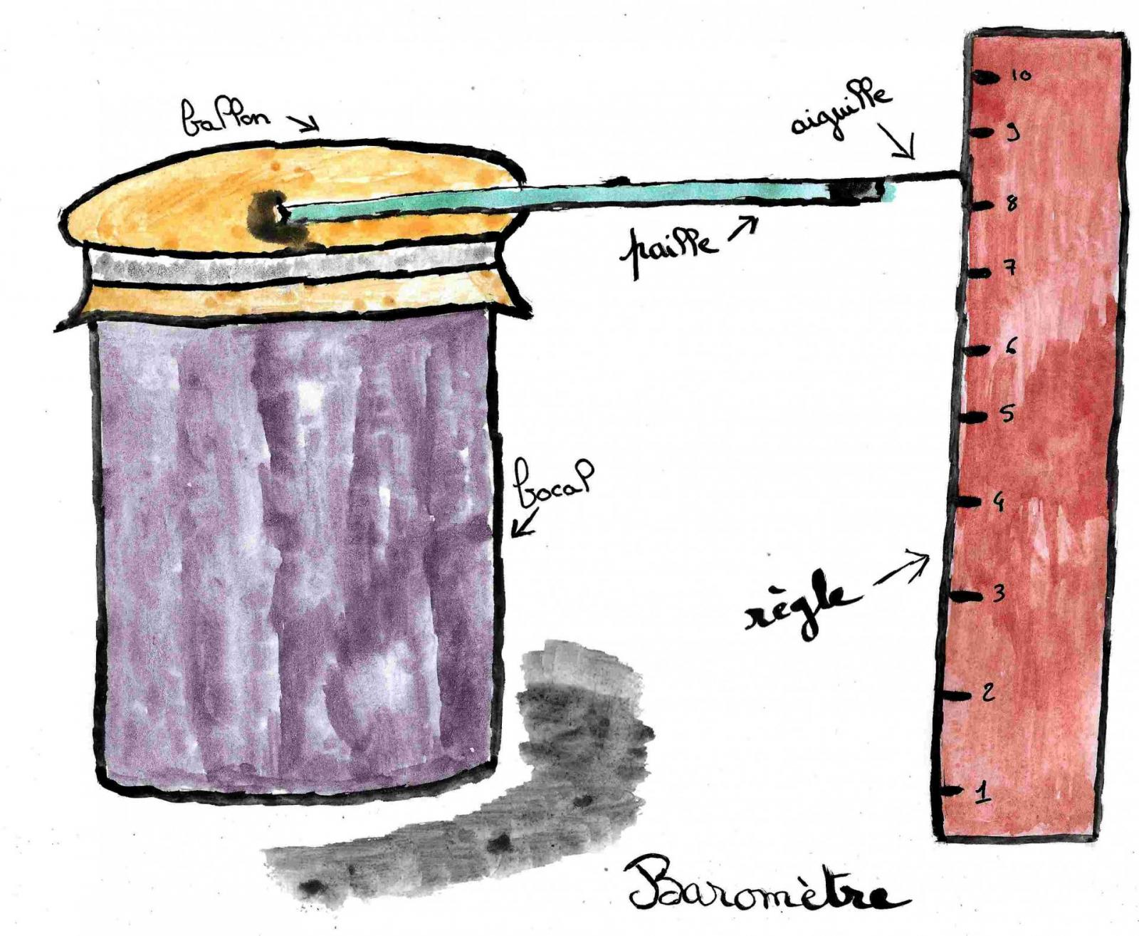 Barometre 2