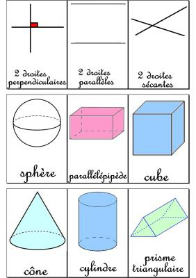 Blog 36 cartes de nomenclatures geometrie 2