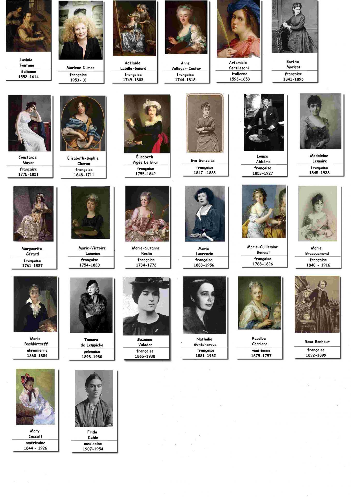 Femmes peintre blog