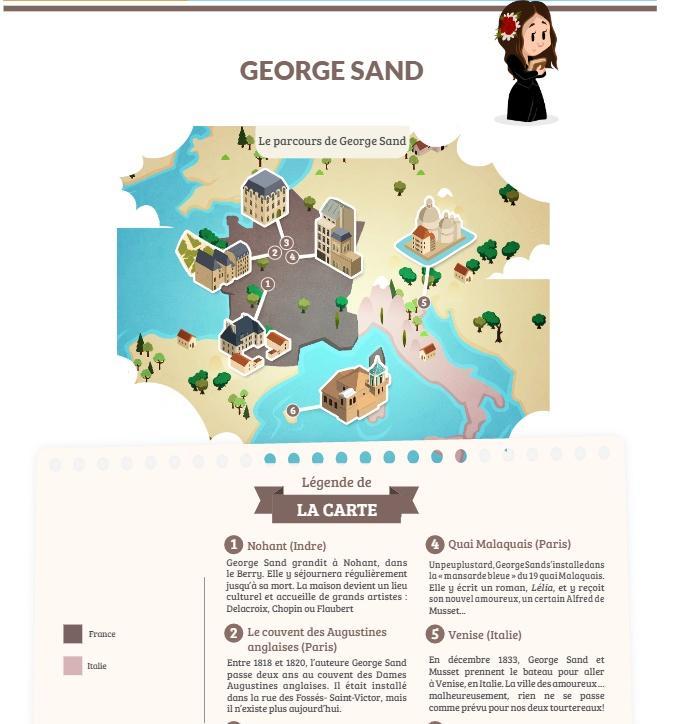 George sand enfant 2