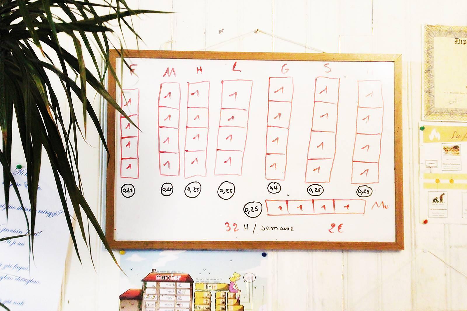 Tableau de valorisation de l informen en instruction en famille